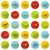 Dinosaur types signed name icons set, flat style