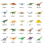 Dinosaur types signed name icons set vector isolated