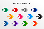 direction number bullet points from one to twelve