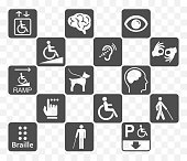 disabled icons