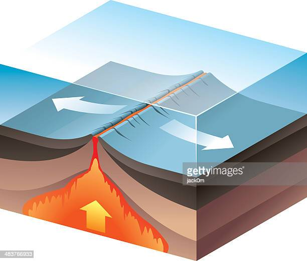 divergent plate boundary - pastry dough stock illustrations, clip art, cartoons, & icons