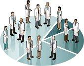 Doctor Pie Chart Image