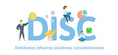 DISC, Dominance, Influence, Steadiness, Conscientiousness. Concept with keywords, letters, and icons. Flat vector illustration. Isolated on white background.