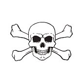 Doodle of skull Jolly Roger with crossbones behind