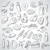 doodle set food and meat