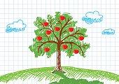 Drawing of apple tree