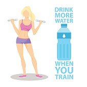 Drink more water when you train poster.