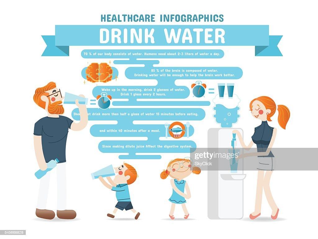Drink Water Healthcare Infographics
