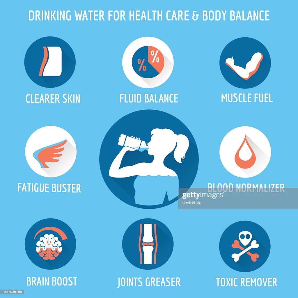 Drinking water for healthcare icons set