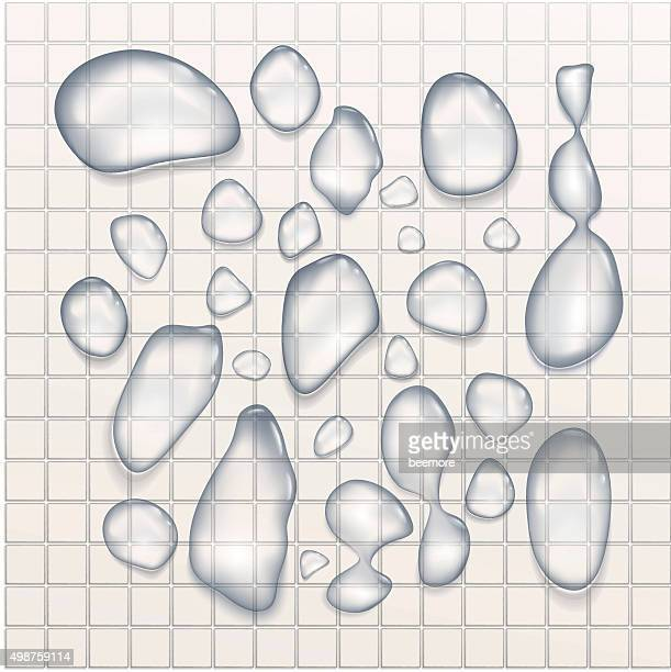 Droplets on tiles