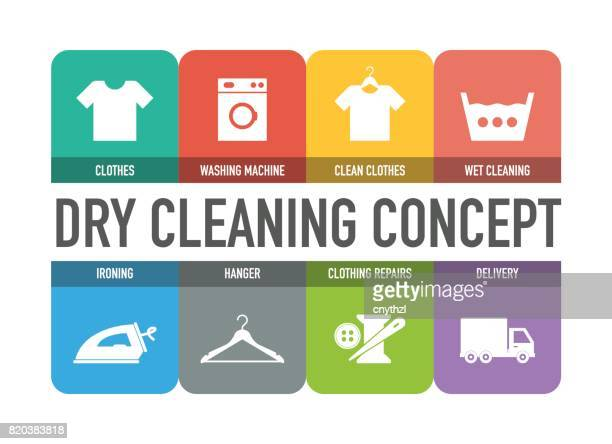Jeu d'icônes de nettoyage à sec
