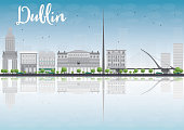 Dublin Skyline with Grey Buildings and Blue Sky, Ireland