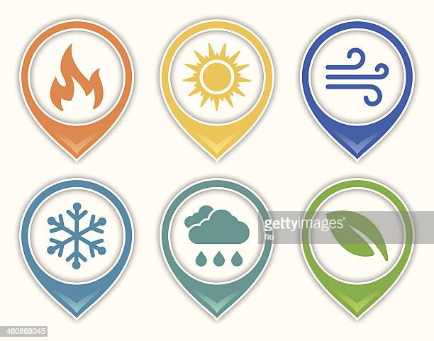 Earth and Environment Symbols