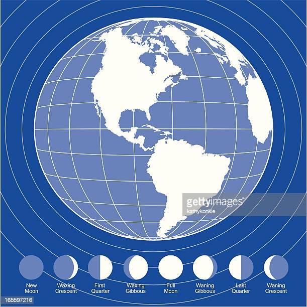 Erde und Mond Phasen des