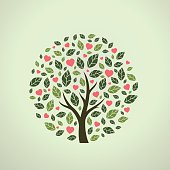 Earth by leaves, vector illustration