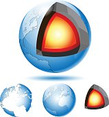 Earth Core Structure with Geological layers.