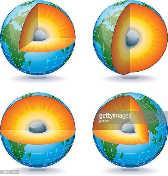Earth Globe secciones
