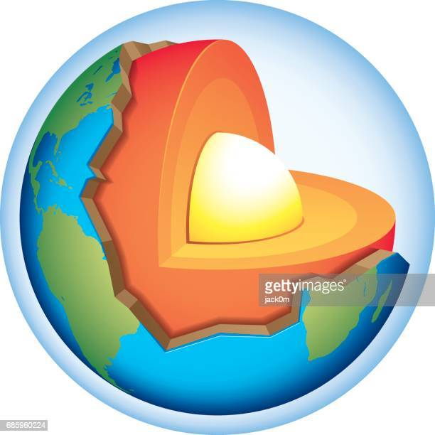 earth stucture diagram - lava stock illustrations, clip art, cartoons, & icons
