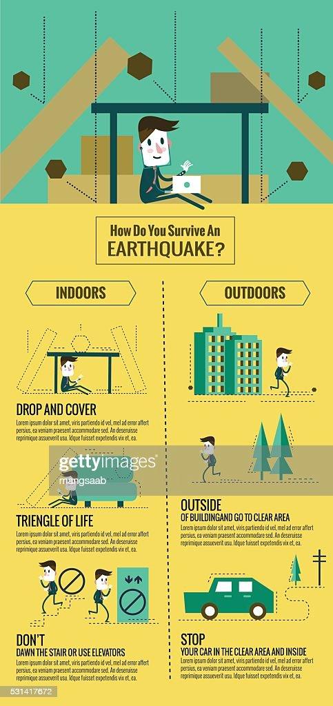 Earthquake escape infographic. how do you servive an earthquake.
