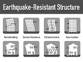 earthquake resistant structure contrast icon set