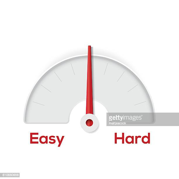 Easy hard indicator gauge