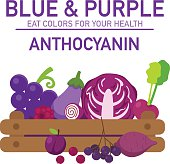 Eat colors for your health-BLUE & PURPLE FOOD