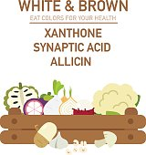 Eat colors for your health-WHITE & BROWN FOOD