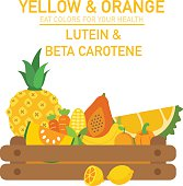 Eat colors for your health-YELLOW & ORANGE FOOD