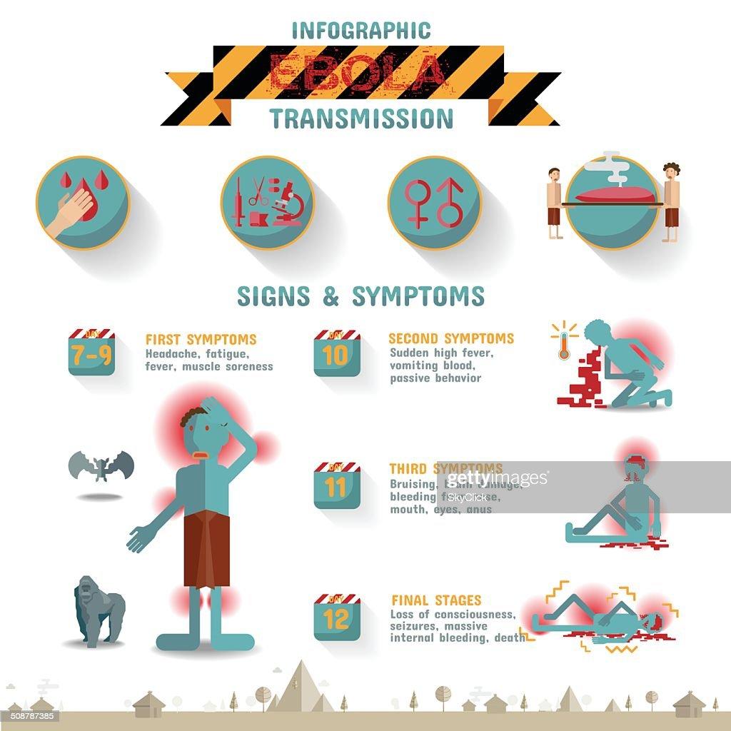 Ebola Virus Disease Infographics.