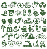Eco Friendly Bio Green Energy Sources Icons Signs Set