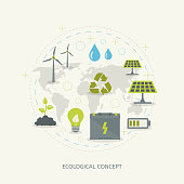 Ecologic renewable energy concept