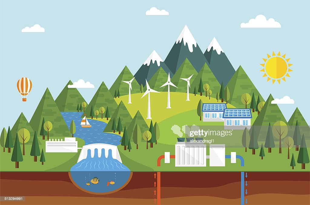Ecological energy sources