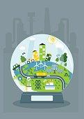 ecology glass ball