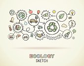 Ecology hand draw integrated doodle icons set. Vector sketch illustration.