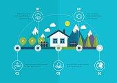 Ecology illustration infographic elements flat design. Eco life