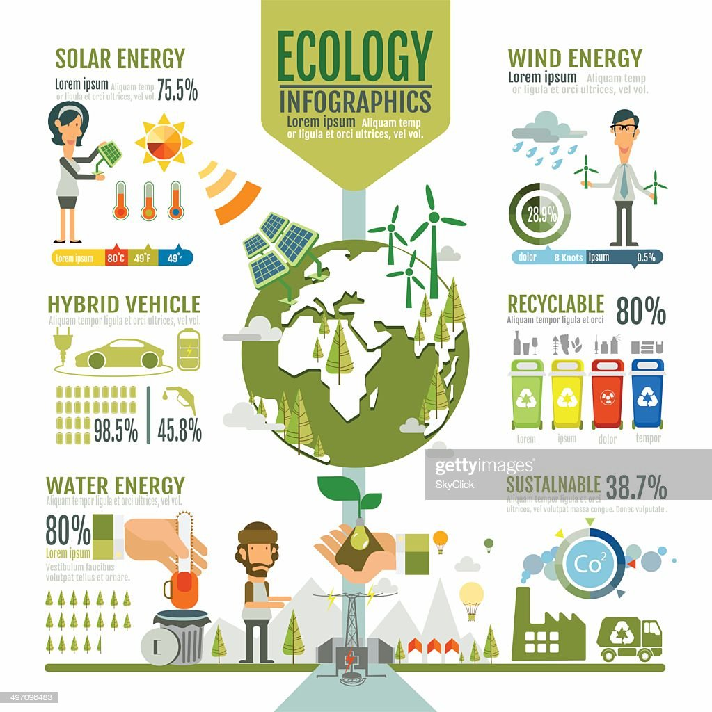 Ecology Infographic