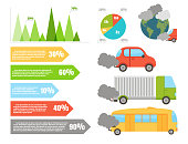 Ecology infographics set with air water and soil pollution charts vector illustration