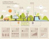 ecology ingfographic