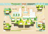 Ecology Town Concept Infographics