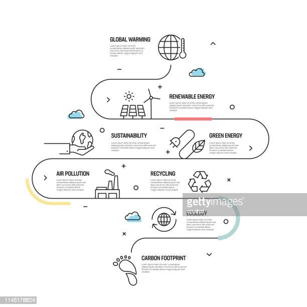 ecology vector concept and infographic design elements in linear style - ecosystem stock illustrations
