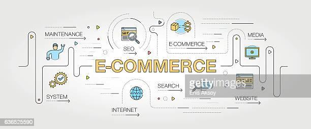 ilustrações, clipart, desenhos animados e ícones de e-commerce banner and icons - e commerce