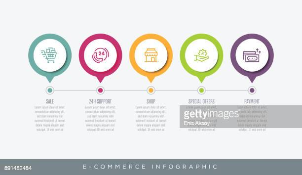 illustrations, cliparts, dessins animés et icônes de e-commerce infographie - sac
