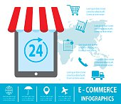 E-commerce infographics,  Business concept, Set icons, fast delivery service