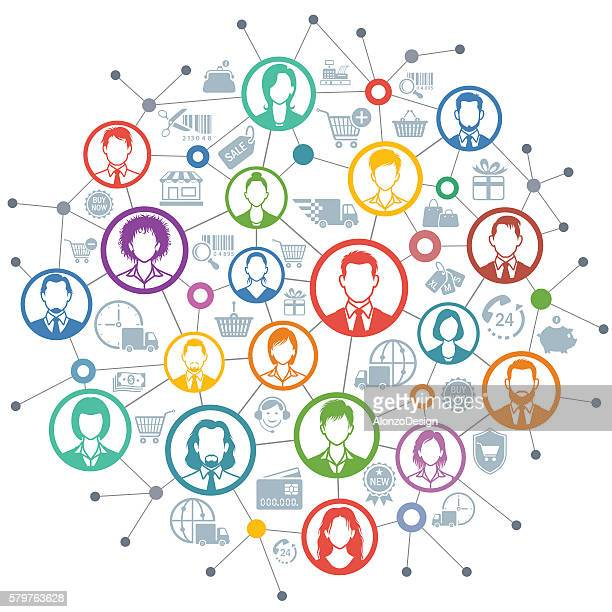 E-commerce Network
