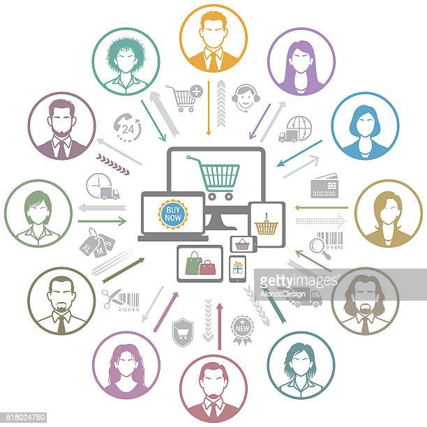 e-commerce - ordering stock illustrations, clip art, cartoons, & icons