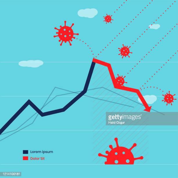 economic crisis covid-19 worldwide - defeat stock illustrations