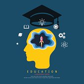 Education and learning concept, Head with brain thinking a launch space rocket flying, Above his head is a graduation cap and knowledge icons