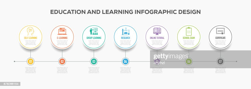 Education and Learning Infographics Timeline Design with Icons : Stock Illustration