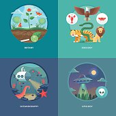 Education and science concept illustrations. Botany, zoology, oceanography and ufology.