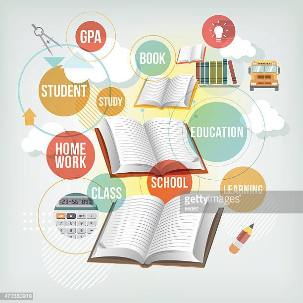 Education and study
